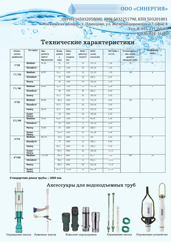 листовкатрубы1 Замена водоподъемной колонны на современные высокопрочные водоподъемные трубы из нПВХ (для погружных насосов).